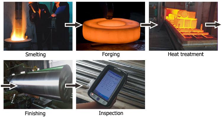 Mone 400 Forging Flange Processing